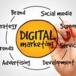 Digital Marketing agencies in Lahore | Marketing  Eye Global