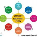 Manage a Big Educational Organization with Ease and Accuracy