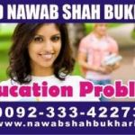 Evil Influences, Family issues, Financial matters, Financial problem solution