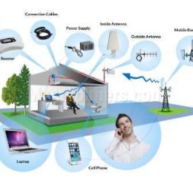 Mobile Signal Booster in Delhi and Gurgaon