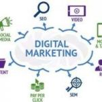 Digital Marketing Services in Greater Noida