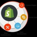 Benefits of getting Shopify Development Services