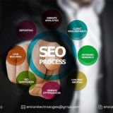 Entrant Technologies is one of the best seo services provider company in usa & India